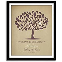 Wedding Gift Poem For Home Improvements : Amazon.com: wedding gifts parents