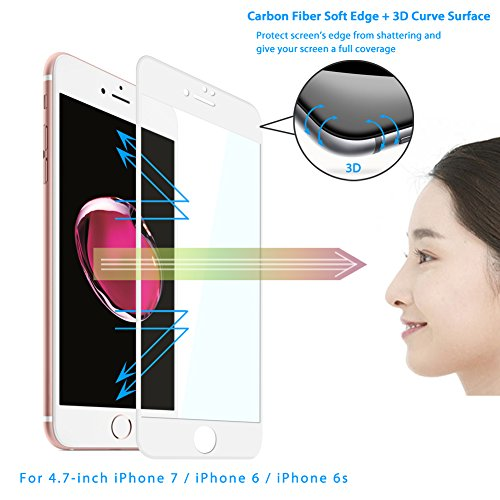 MyopiaGlass Protector Technology Replacement Protective