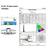 OHSP350UV Spectrometer Light UV Irradiance Meter