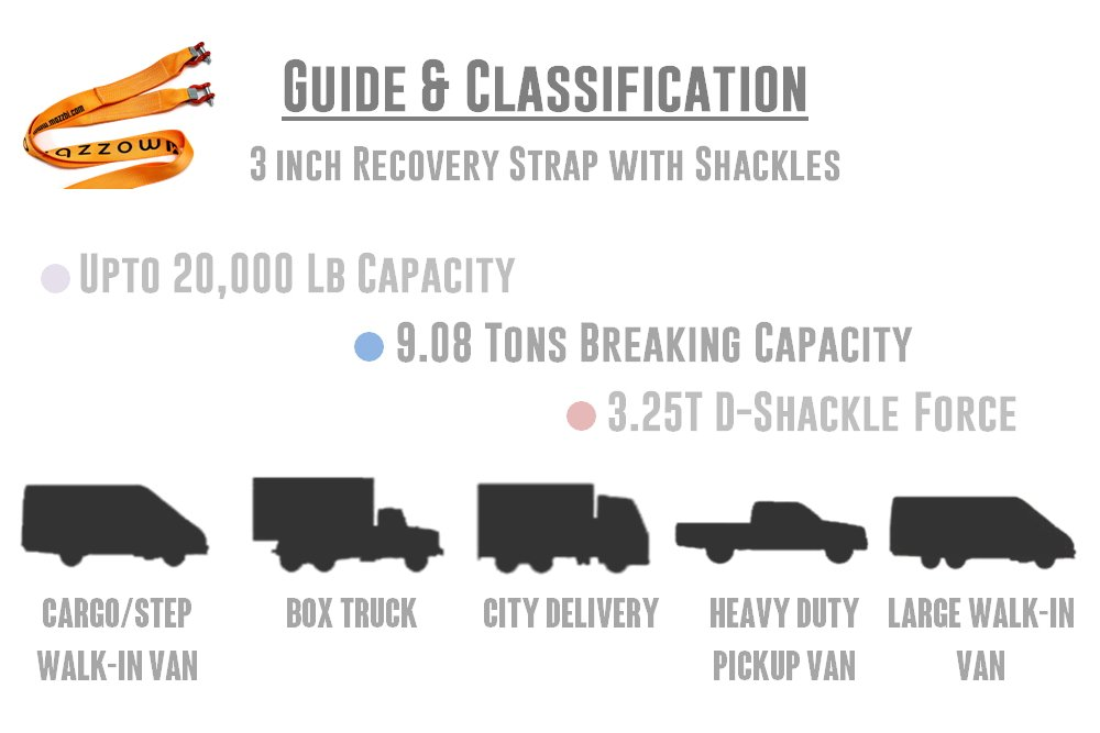 Breaking Capacity 4.5T 4 Meter Long 10K LBS 2 Heavy Duty Vehicle Towing for Car Emergency Rope Highly Strong and Durable Off Road Tree Saver Mozzbi Tow Strap Alloy Latch Hooks