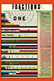 Art Poster, Fractions - 18.75 x 27.5