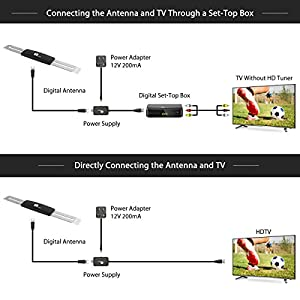 1byone 60 Miles Amplified Outdoor / Attic HDTV Antenna for FM / VHF / UHF with Detachable Amplifier USB Power Supply and 20ft Coaxial Cable, Anti-UV Coating, Waterproof and Super Compact