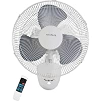 New Homebasix Fw40-s1 3 Speed 16 Oscillating Wall Mount Fan With Remote 8603078