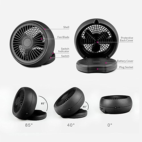 Mini USB Fan, Throne 6 Portable Desk Fan w/USB and Battery Dual Power Supply, Angle Adjustable and Low Noise, Silent Cooling Fan for Home, Office with Powerful Airflow (Black) by WolfArya (Image #1)