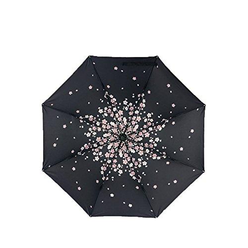Saimoe Windproof Lightweight for Men Women and Kids, Compact Travel Umbrellas in Multiple - Panda Shades Price