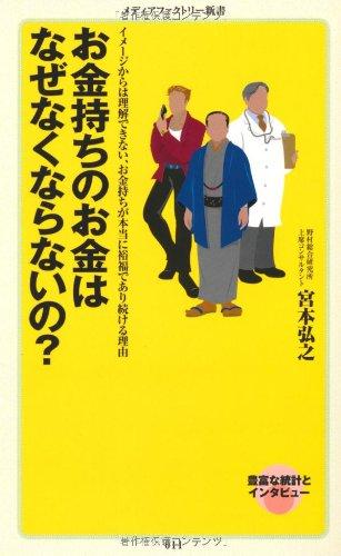 Download Okanemochi no okane wa naze nakunaranaino PDF
