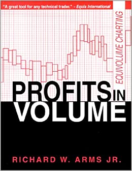Book Profits in Volume: Equivolume Charting