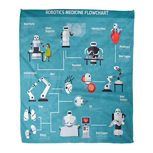 w Blanket Robotics Medicine Flowchart Information About Artificial Organs and Range Soft for Bed Sofa and Couch 50x60 Inches ()
