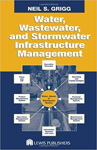 Water, Wastewater, and Stormwater Infrastructure Management: The Life Cycle Approach