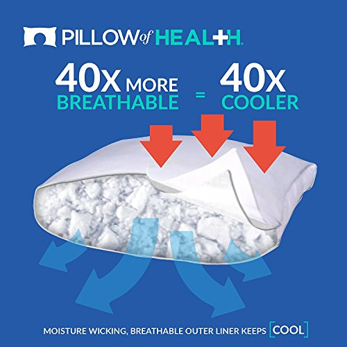 PILLOW of HEALTH | Luxury, Customizable, Therapeutic Pillow For Better Sleep | Patented Adjustable Design | Antimicrobial, Hypoallergenic, Dust Mite Resistant | Made in America - King 2 Pack by The Pillow of Health (Image #4)