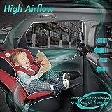 COMLIFE Baby Car Fan, 2200mAh Battery Powered