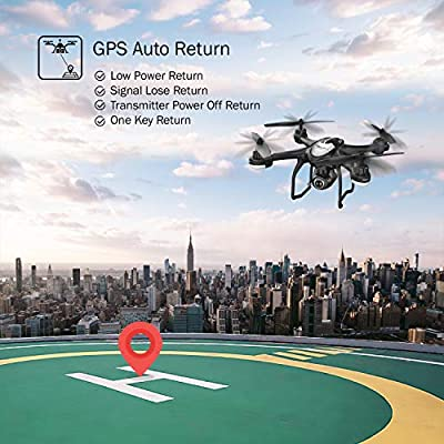 GPS FPV RC Drone with Camera Live Video and GPS Return Home Quadcopter with Adjustable Wide-Angle 720P HD WiFi Camera- Follow Me, Altitude Hold, Intelligent Battery Long Control Range by Super Joy by Super Joy