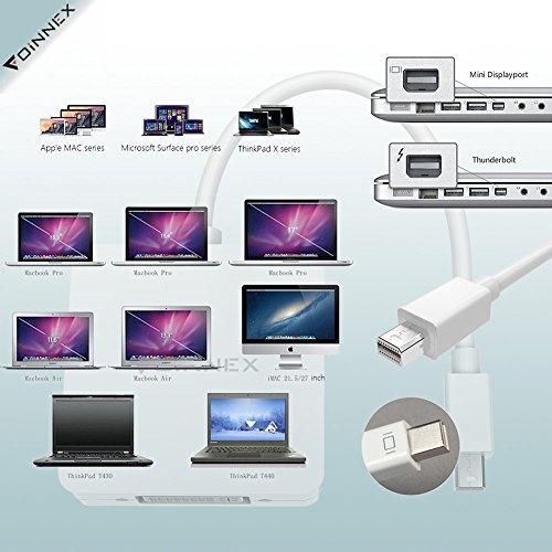 Mini displayport to hdmi vga dvi adapter foinnex for Mini projector for macbook