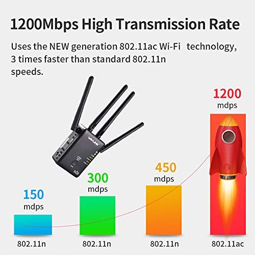 AC1200 Wifi Long Range Extender,1200Mbps Dual Band 5K Signla Amplifier Repeater//Access Point//Router with 4 Band Antennas for Office,Home,Outdoor WAVLINK 5G Wifi Booster