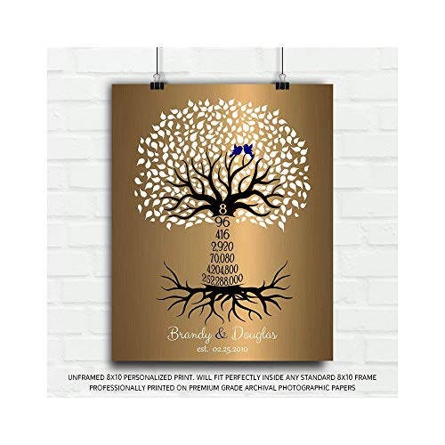 - 8th Wedding Anniversary 8 Years Personalized Wedding Tree Gift Faux Bronze Onyx Gift for Couple Custom Art Print on Paper Canvas Metal #1437-8x10 Unframed Custom Paper Art Print