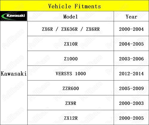 3D einstellbar hebel Kupplungs /& Bremshebel Satz f/ür ZX6R 2000-2004//ZX10R 2004-2005//Z1000 2003-2006//VERSYS 1000 2012-2014//ZZR600 2005-2009//ZX9R 2000-2003//ZX12R 2000-2005 Gr/ün