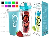 Live Infinitely 32 oz. Fruit Infuser Water Bottles with Time Marker, Insulation Sleeve & Recipe eBook - Fun & Healthy Way to Stay Hydrated (Teal Timeline)