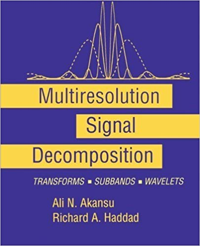 Multiresolution Signal Decomposition: Transforms, Subbands, and Wavelets by Haddad, Richard A. (1992)
