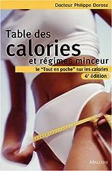 Table des calories et régimes minceur