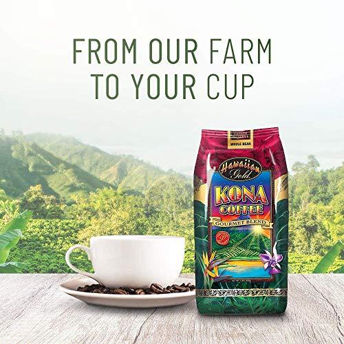 Best Kona Blend Coffee December 2019 Stunning Reviews