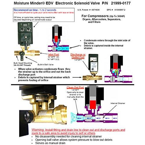 New Water Worker Pressure Tank Manual
