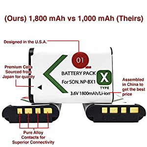 2x DOT-01 Brand 1800 mAh Replacement Sony NP-BX1 Batteries and Charger for Sony DSC-HX90V Digital Camera and Sony BX1 from DOT-01