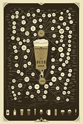 beer chart poster