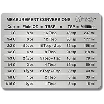 Dry Measure Conversion Table 1717kaartenstemp
