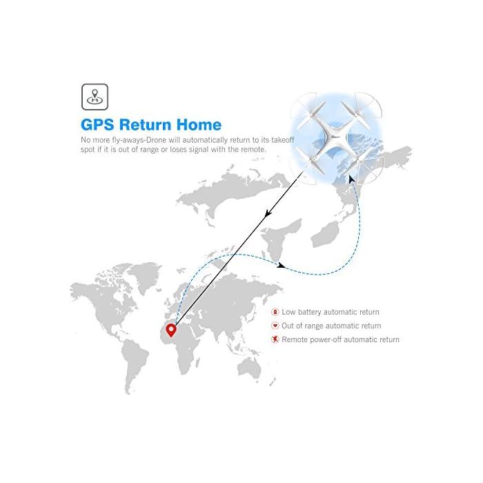 513B26I3ldL 【Vuelo Asistido por 2 Modos GPS】integrado GPS y GLONASS sistema de posicionamiento, le proporciona detalles de posicionamiento precisos de su Drone con camara HD. Construido en la función Return-to-Home (RTH) para un dron más seguro, el dron regresará automáticamente a su hogar precisamente cuando la batería está baja o la señal es débil cuando vuela fuera del alcance, sin preocuparse por perder el dron. 【Cámara Wi-Fi FPV 1080P 120 ° FOV Optimizada】drone camara angulo ajustable de 90 °, captura videos y fotos de alta calidad. Puede disfrutar de la visualización en tiempo real directamente desde su teléfono(Después de conectar wifi). Ideal para realizar selfie, capturando cada momento desde una perspectiva de pájaro. 【Modo Sígueme】el RC drone lo seguirá automáticamente y lo capturará donde sea que se mueva. Manteniéndolo en el marco en todo momento, más fácil de obtener tomas complejas, proporciona vuelo manos libres y autofoto. drone económico con GPS