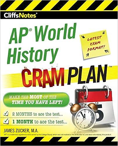 Amazon com: CliffsNotes AP World History Cram Plan