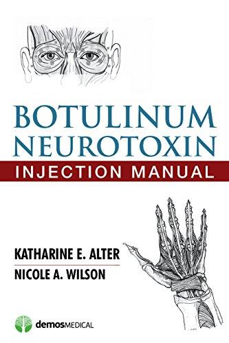 Botulinum Neurotoxin Injection Manual Pdf