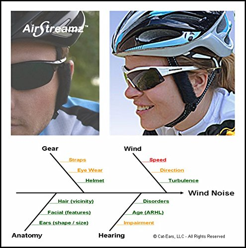Cat-Ears New AirStreamz Slim Cycling Wind Noise Reducer by Cat-Ears (Image #3)