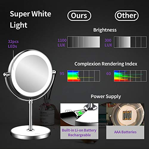 Rechargeable Lighted Makeup Mirror with Dimmable Lights 7X Magnifying Mirror Double Sided Portable Magnified Mirror, Base Touch Button Wireless with Rechargeable Battery Shipped from US