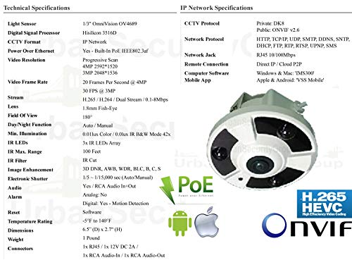 Urban Security Group Pro Grade 5MP 180° Fish-Eye Ultra HD IP Network Dome Camera : 1.8mm Ultra Wide Angle Lens : Power Over Ethernet : ONVIF : Outdoor Indoor Low Profile Dome : 3X IR LEDs