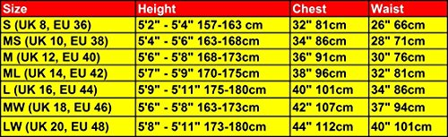 2016 Typhoon Ladies Storm 3/2mm Shorty in Iris/Black 250891