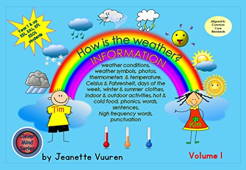 How Is The Weather Information Volume 1 Celsius Fahrenheit