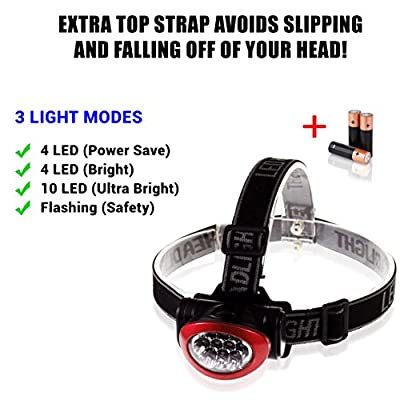 Super Bright LED Headlamp Flashlight * Adjustable Headstrap * 3xAAA Batteries Included * For Indoors and Outdoors * Great for Camping, Reading, Biking, Hiking, Emergencies and More! 100% Satisfaction Guarantee