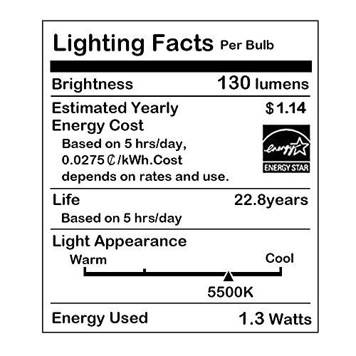 LightMe-Portable-15W-130lm-Solar-LED-Bulb-Light-White-1