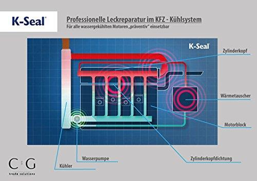 K-Seal de5501d Universal de Enfriador impermeabilizante de reparación de Fuga en un Paso: Amazon.es: Coche y moto