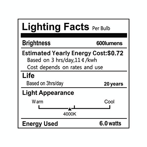 ST58 Vintage LED Edison Light Bulbs 60W Equivalent, Daylight White 4000K, Kohree Dimmable LED Filament Bulbs 6W E26 Base Lamp for Home, Restaurant, Reading Room