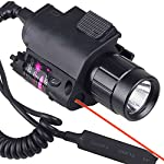 MAYMOC Red Laser + 200 Lumen Flashlight Combo with Compact Rail Mount for Pistol Handgun