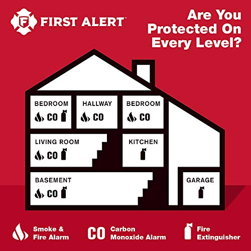 First Alert BRK SC9120B-6 Hardwired Smoke and Carbon Monoxide (CO) Detector with Battery Backup, 6 Pack by First Alert (Image #7)