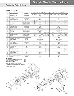 Goulds J10SKIT Repair Rebuild Kit for J10S