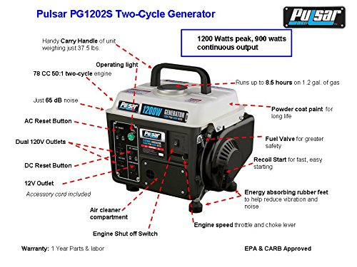513FSuR9H3L amazon com pulsar pg1202s 1200w peak 900w rated portable gas  at readyjetset.co