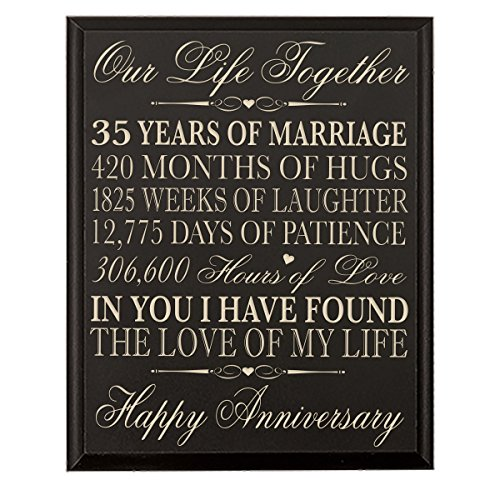 35th Wedding Anniversary Wall Plaque Gifts for Couple,35th