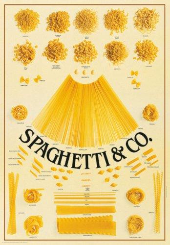 poster pasta - 5