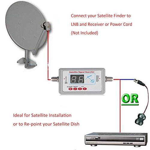 Satellite Finders Satellite Signal Searcher InsReve Mini