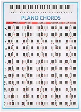 88 Keys Piano Chords Chart Piano Chord Poster Beginner Finger Practice Musical Instrument Accessories