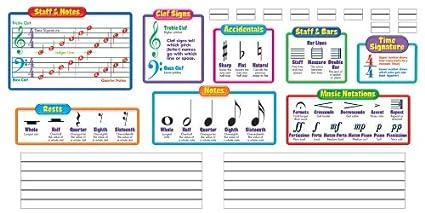 Amazon com: Music Treasures Co  Music Symbols Bulletin Kit: Home
