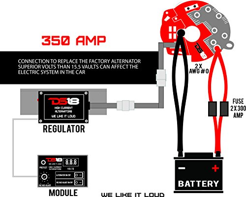 ds18 f alt350a 350 amp ford style high current output alternator spl competition car audio. Black Bedroom Furniture Sets. Home Design Ideas